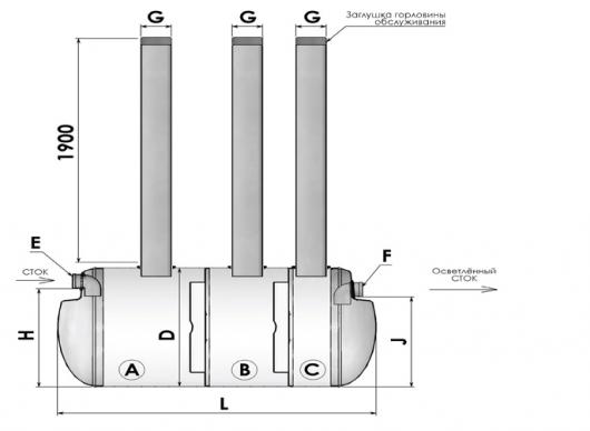 Септик-резервуар - Компания Brin99