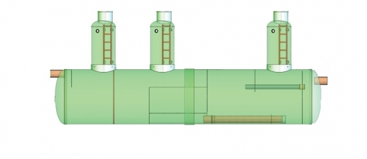 Системы очистки поверхностных сточных вод (системы ливневой канализации)